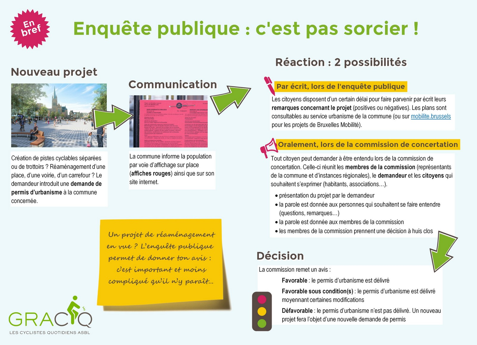enquete publique procedure